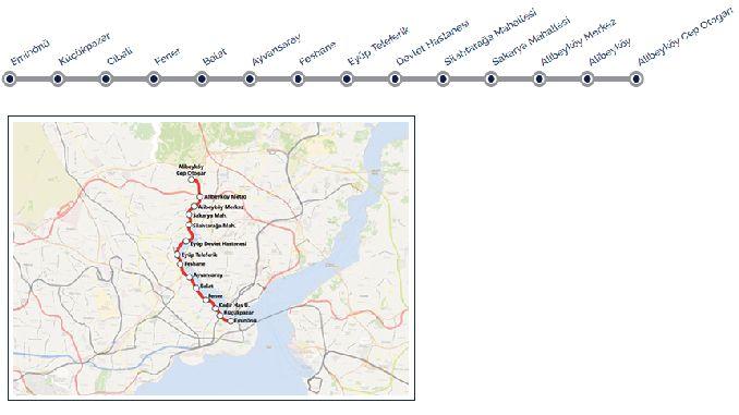 Eminönü Eyüpsultan Alibeyköy Haliç Tram Line