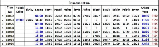 Istanbul Ankara YHT Departure Hours