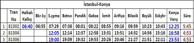 Istanbul Konya YHT Departure Hours