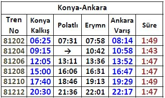 Konya Ankara YHT Hareket Saatleri