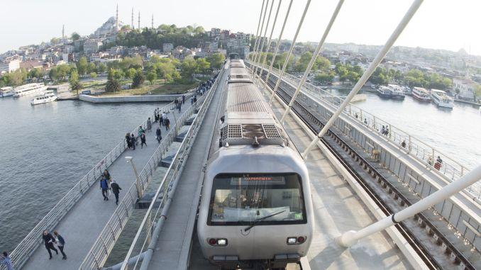new zoning plan arrangement in Istanbul