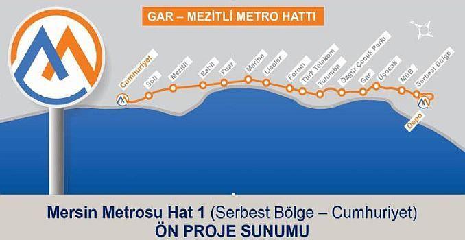 карта на метрото на Мерсин