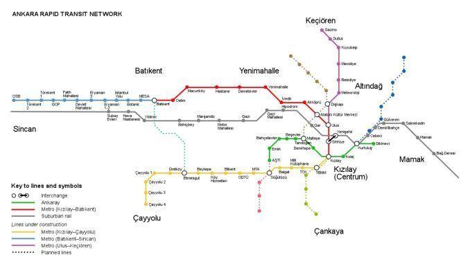 Harta sistemului de cale ferată Ankara