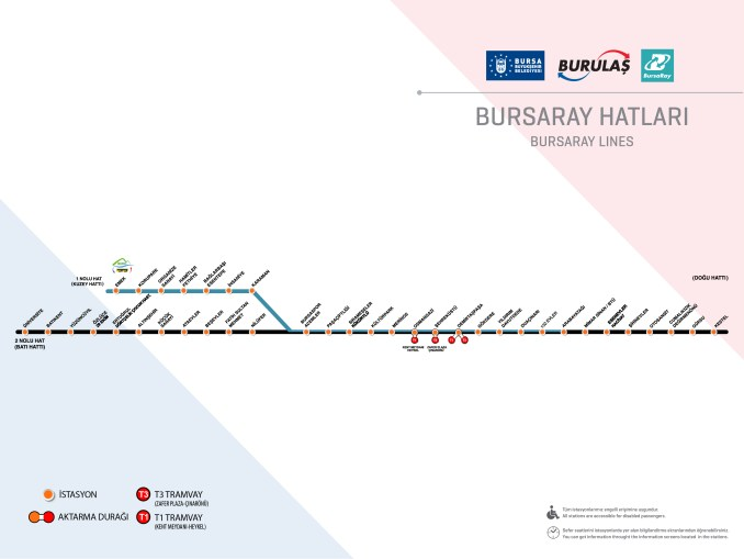 Bursaray metrostation Guzergahi