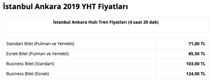 Istanbul Ankara YHT Special Offers