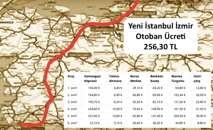 Precio de la autopista Yeni Estambul Izmir