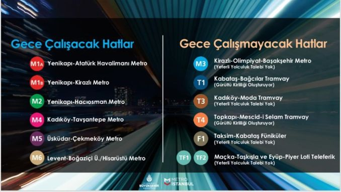 Istanbul metro lines will serve hours announced