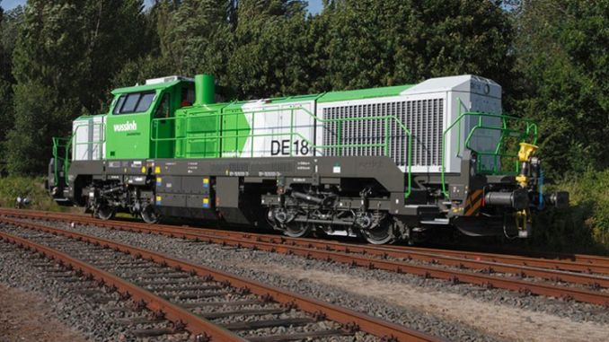 vossloh locomotive sold to crrc