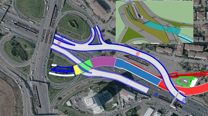 E STAGE OF TRAFFIC CIRCULATION