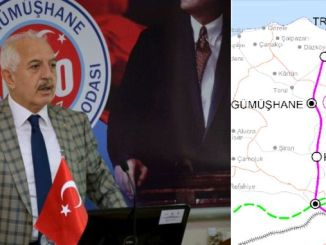 akcay to rize tso president to the Railway?