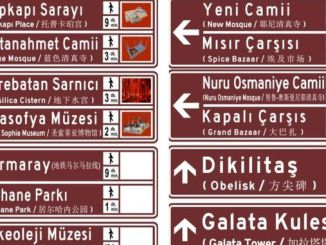 translation of nameplate to improve tourism
