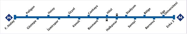 Izmir U-Bahnhöfe