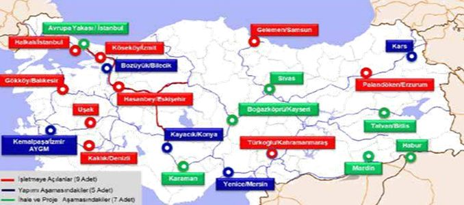 Logistics Centers