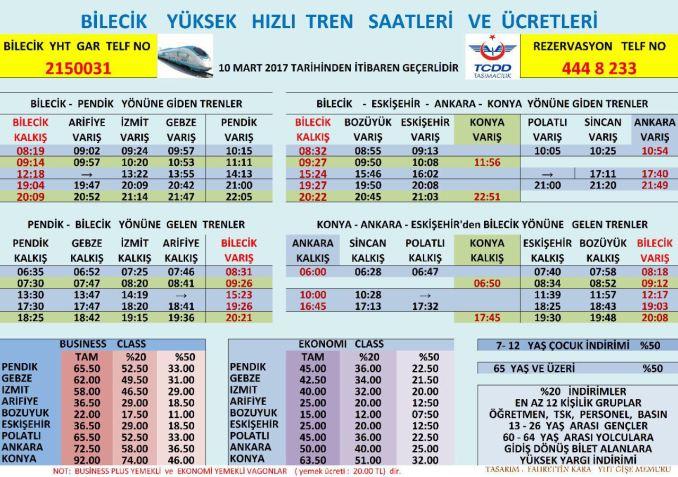 Istanbul Konya YHT Time