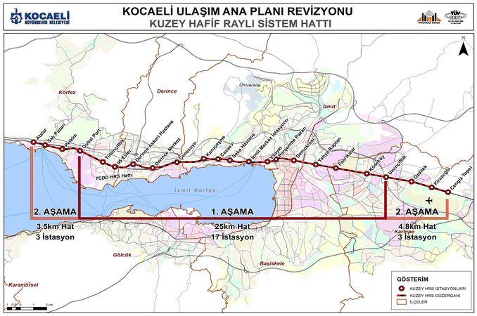 פרויקטים בתחום קו המטרו Kocaeli ומחקרי היתכנות