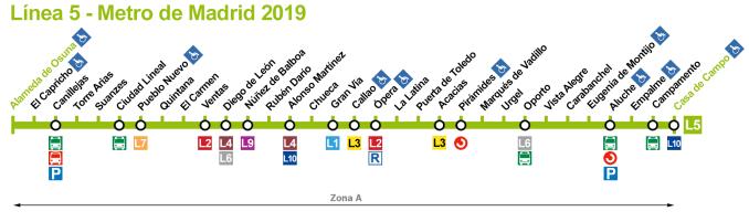 मेट्रो मैड्रिड लाइनिया