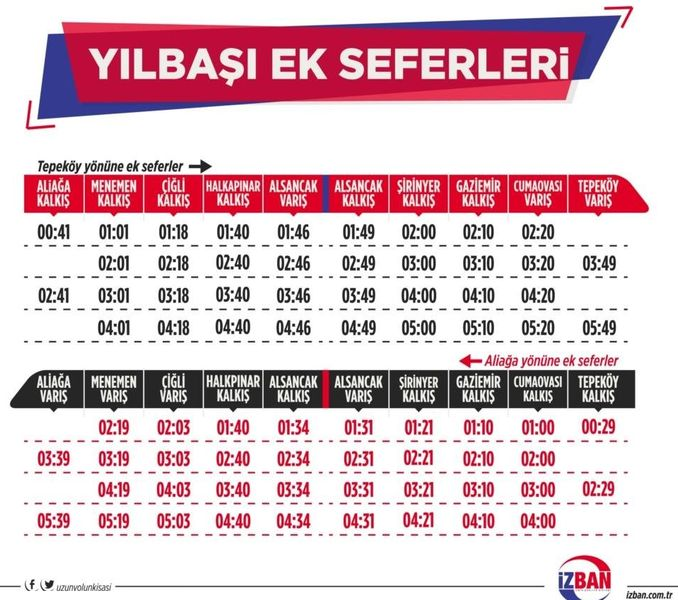 İZBAN opening hours on New Year's Eve