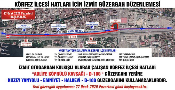 Arrangement d'itinéraire pour les lignes Izmit à Korfez
