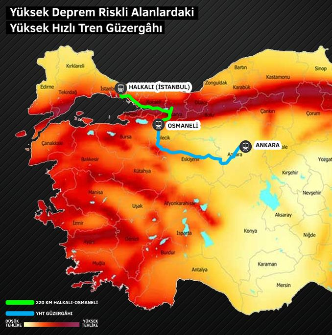 YHT кезекте жогоруда Түндүк-Анатолий жаракасынын линиясын канча Стамбул Анкара