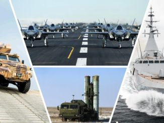 Covidien's global defense and aerospace industry turkey and the effects