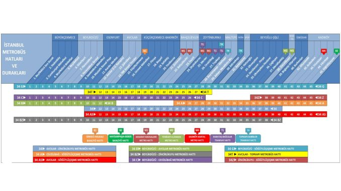 Metrobus reistijden en Metrobus stopt kaart