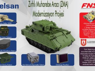 Aselsan Acv E Pulat Achse und unbemanntes Paket