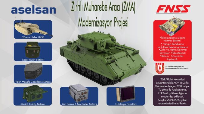 aselsan acv e pulat axle and unmanned package