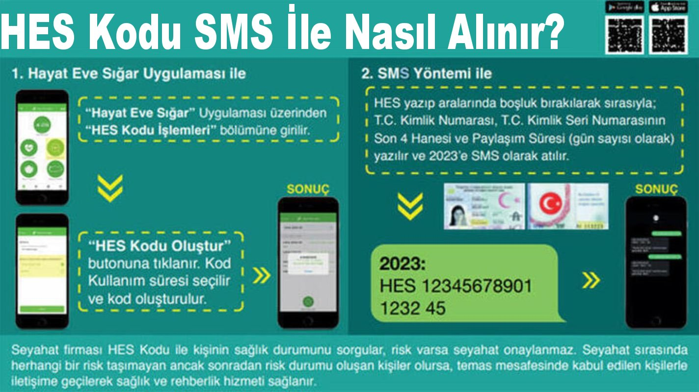 How to get the hes code via sms What is the account code sharing time