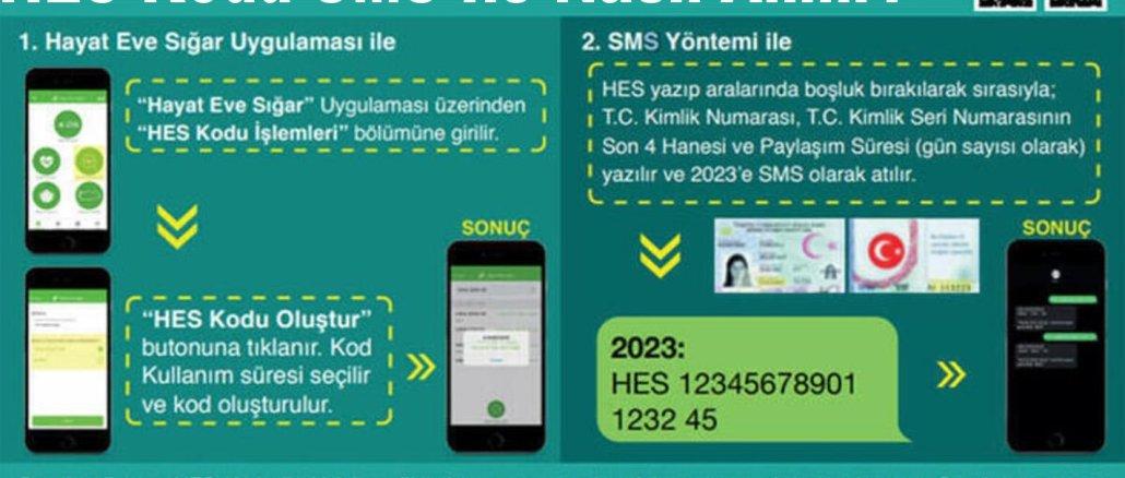 כיצד להשיג את קוד ה- hes באמצעות sms מהו זמן השיתוף של קוד החשבון