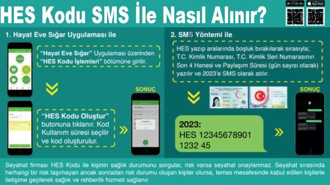 Kaip gauti HES kodą SMS žinutėmis? Koks yra sąskaitos kodo dalijimosi laikas