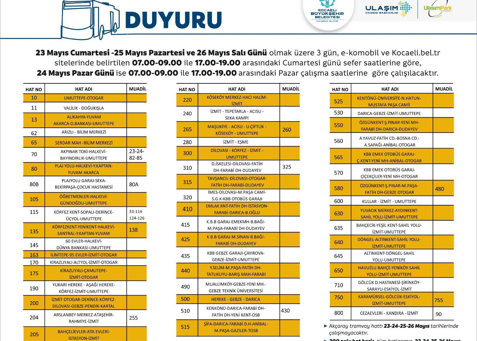 Will the transportation be free during the holiday at Kocaeli?