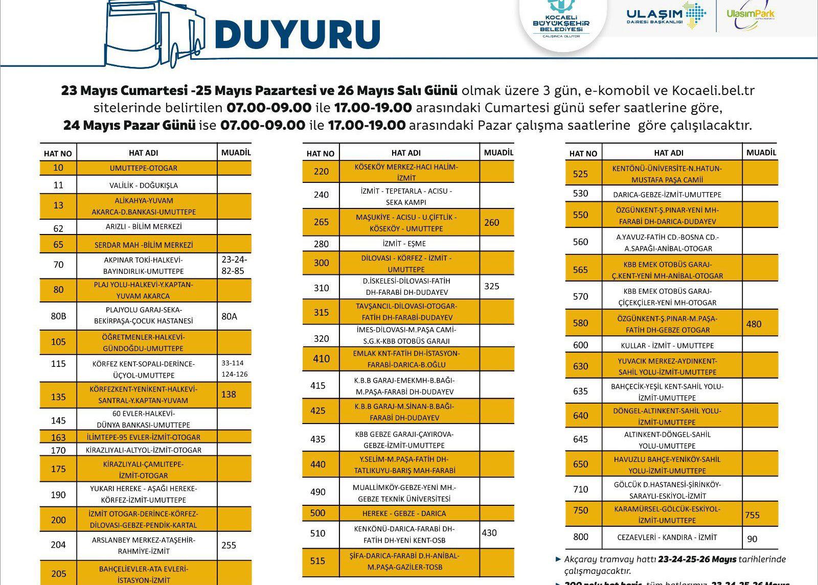 Is het vervoer gratis tijdens de vakantie in Kocaeli?