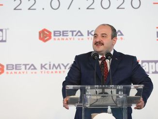digitalization support for SMEs up to million liras