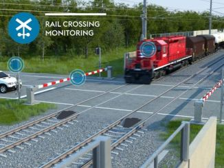 Level crossing protection system engineer warning system camera monitoring system installation work