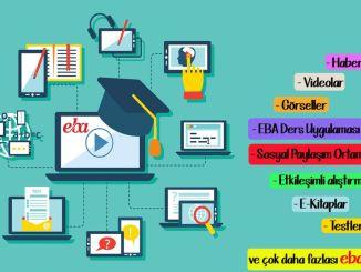 Co je EBA? Jak používat EBA? Jak provést přihlášení studenta EBA? Jak se přihlásit k učiteli EBA