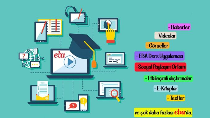 What is EBA? How to Use EBA? How to Make EBA Student Login? How to Login to EBA Teacher