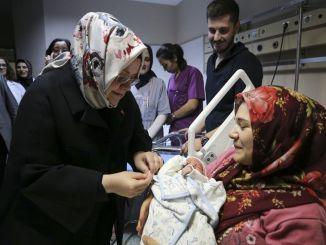 Bugün İtibariyle 83 Bin Anneye 36,7 Milyon TL Doğum Yardımı Yapılacak