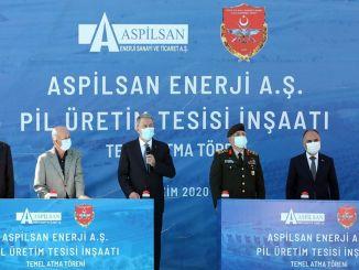 Baanbrekend van ASPİLSAN Li-ion batterijcelproductie-installatie