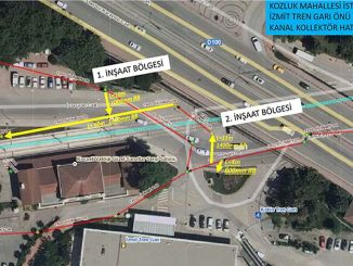Izmit Train Station Sewer Connection Work Starts