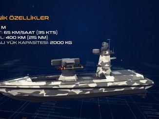 Türgi esimene mehitamata relvastatud laev uuele Sinise kodumaa valvurile ULAQ