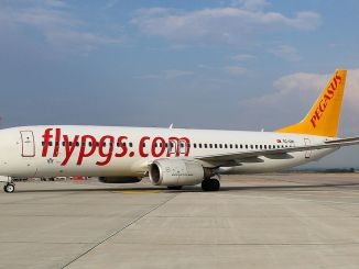 Pegasus Profits Million Euros In Quarter