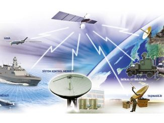 Ekspor sistem elektro optik dan komunikasi jutaan dolar dari aselsan