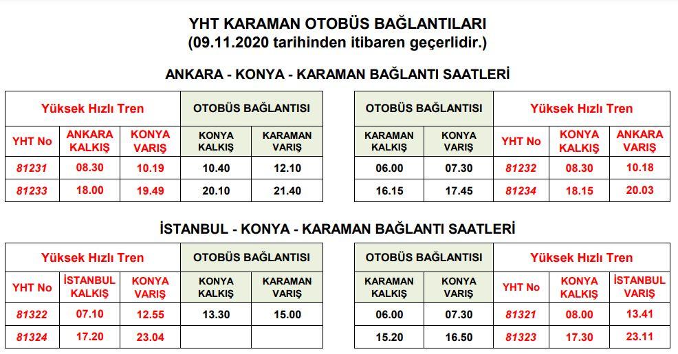 Vozni red autobusa Konya Karaman sa YHT vezom