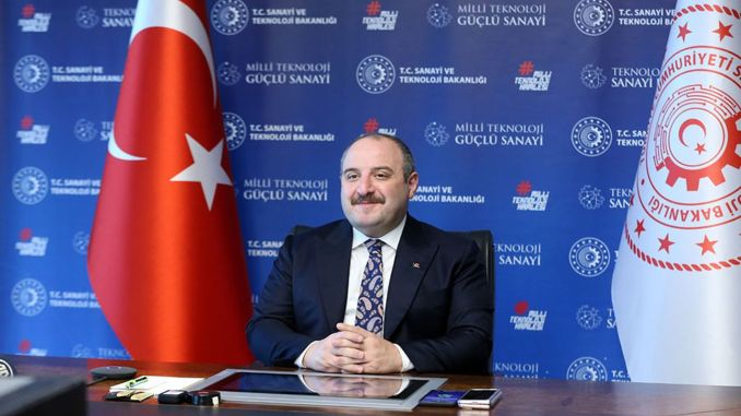 turkey wind energy congress