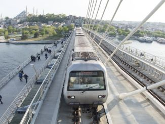 Percentage of public transportation usage decreased in Istanbul
