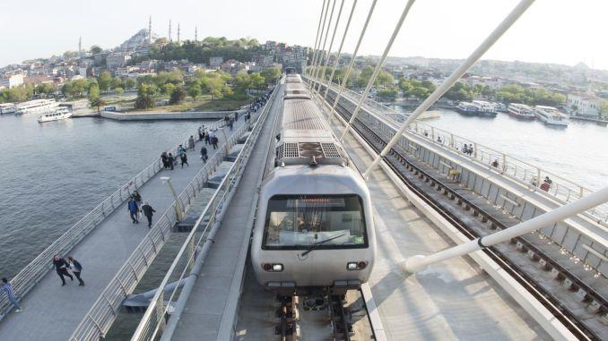 Percentage of public transportation usage decreased in Istanbul