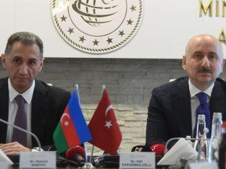 kerjasama dalam bidang Perhubungan dan komunikasi antara azerbaijan kalkun