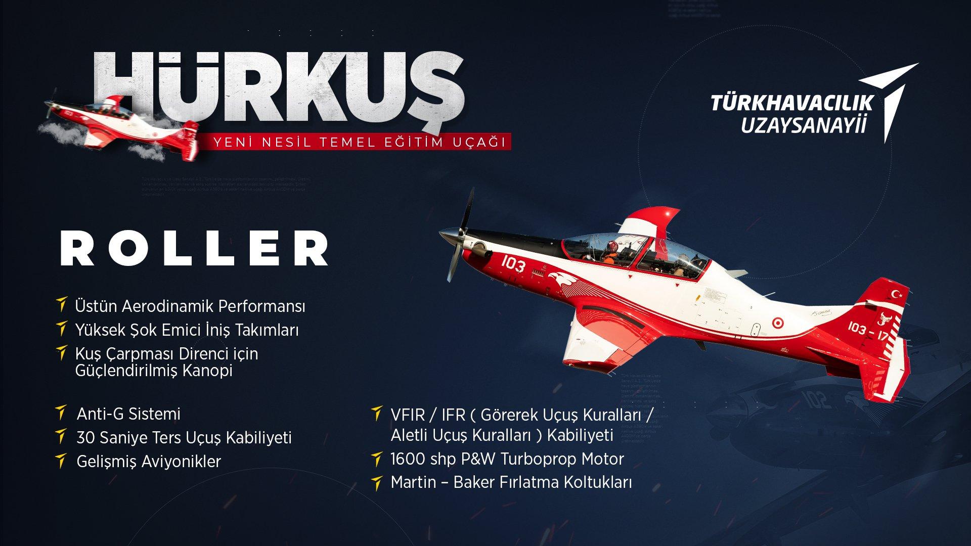 Tail Number Hurkus training aircraft