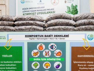 蔬果废弃物变有机肥