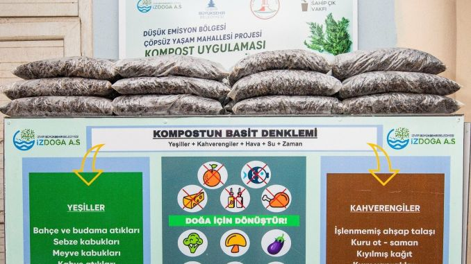 vegetable and fruit wastes turn into organic fertilizer